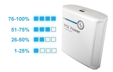 Pin dự phòng PQI i-Power còn được trang bị 4 đèn LED