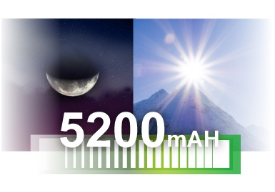 Pin dự phòng PQI i-Power có dung lượng lớn 5200 mAh