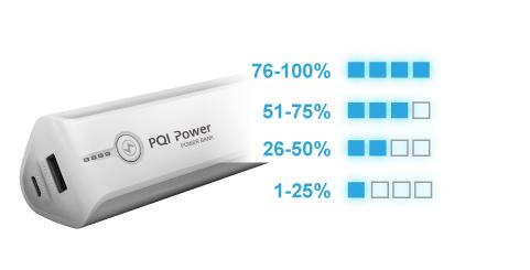 Pin dự phòng PQI i-Power 7800mAh còn được trang bị 4 đèn LED