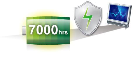 Pin dự phòng PQI i-Power có thời gian chờ có thể lên tới 7000h