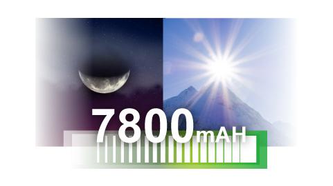 Pin dự phòng PQI i-Power có dung lượng lớn 7800 mAh